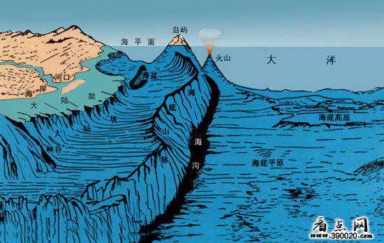美国博士一预言吓懵安倍:日本列岛将要沉入海