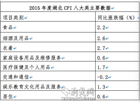 2017国内生产总值增长_湖北省人均生产总值
