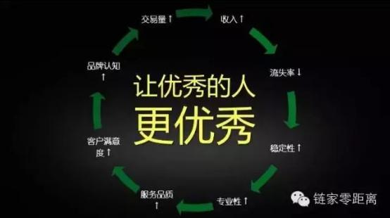 链家公司组织结构图