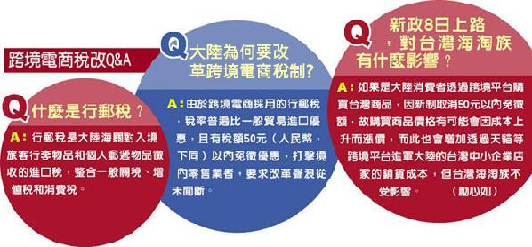 跨境电商税改Q&A.-台媒 中国海淘新规上路 或影响台湾中小企业卖家图片 41849 598x278