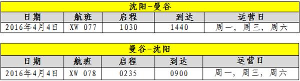 沈阳机场一周内新增航班提高16%