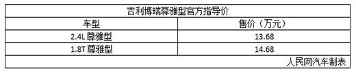 吉利博瑞尊雅型上市 售13.68-14.68万元