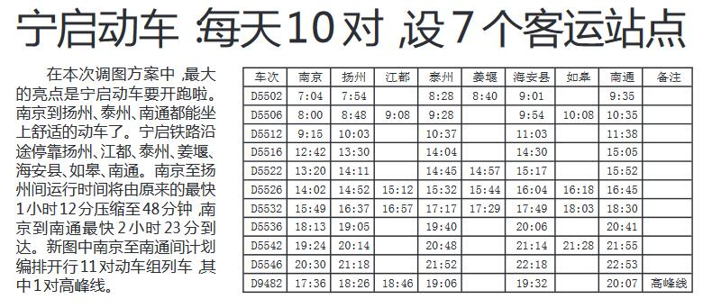 南京南通车_宁启动车周日开跑南京至南通最快2个半小时