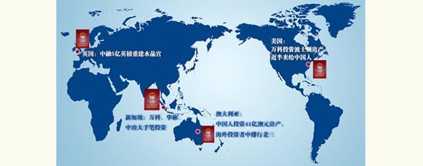开曼群岛——海外置业新发现