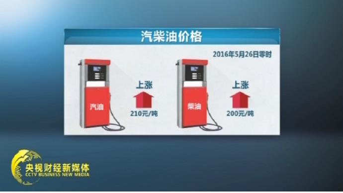 油价迎来三连涨 加满一箱油多花8元!