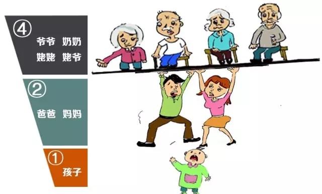 """河南立法规定独生子女将多20天""""护理父母假"""",你怎么看?"""