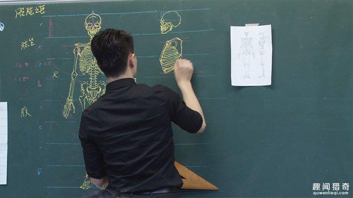 人体摄影艺术阴部全景图_这个老师太疯狂,一言不合就在黑板上画一幅人体解剖全景图