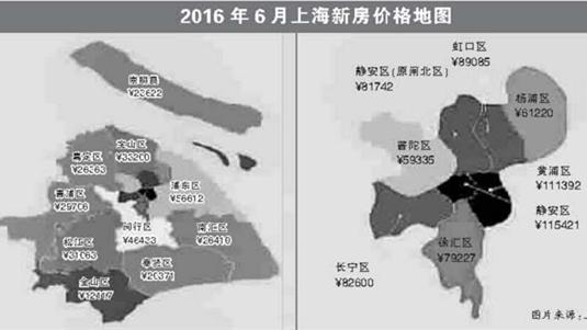 2016经济半年报:申城新房价再涨8% 沪指不给力
