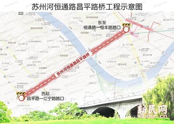 沪苏州河恒通路昌平路桥有望年底开工