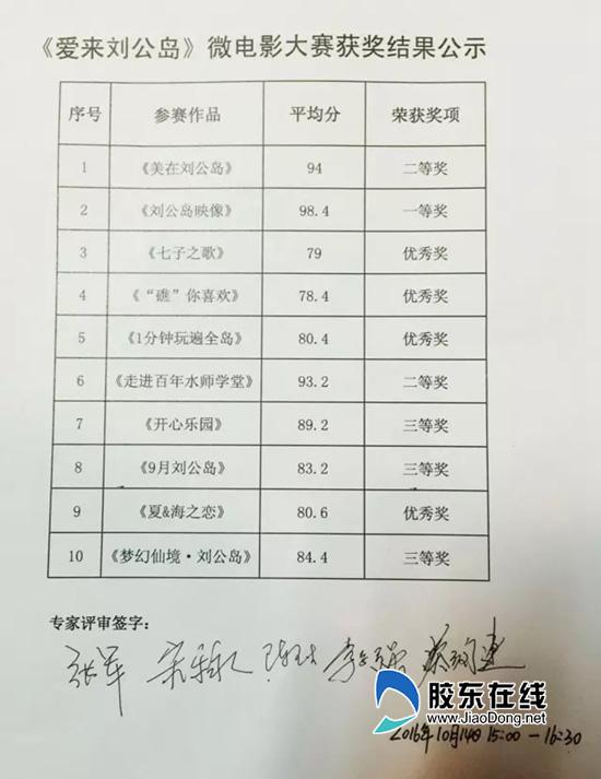 《爱来刘公岛》微电影大赛获奖结果公示