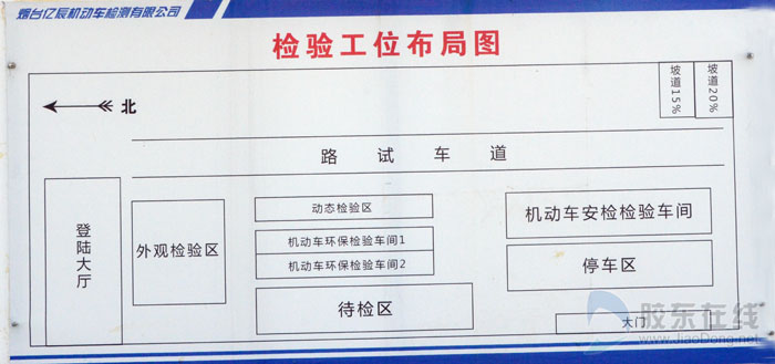 亿辰机动车检测站汽车年审,环保一站式服务