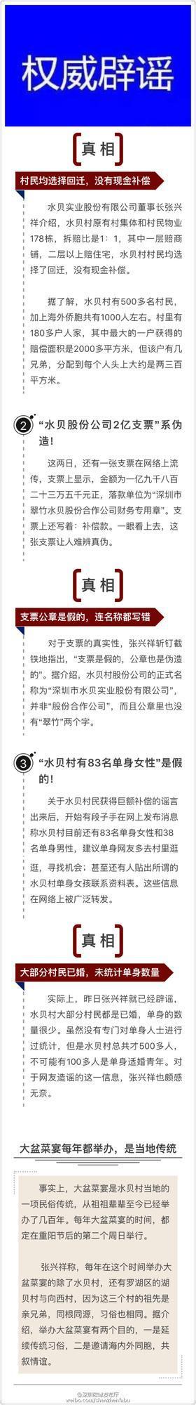 拆迁每家获赔2亿是谣言!深圳水贝村民已报警