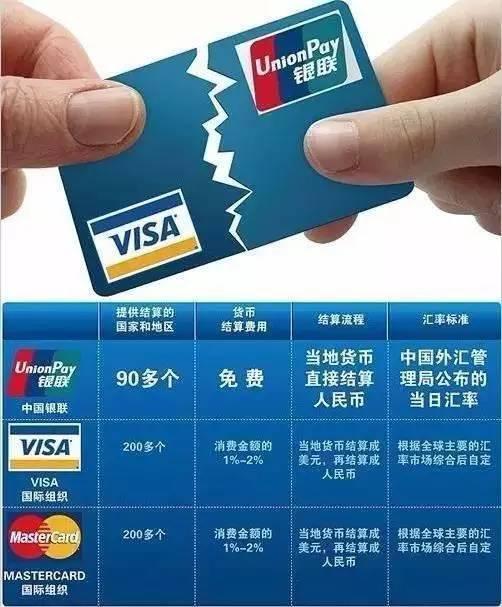 【2类银行卡和1类银行卡的区别】