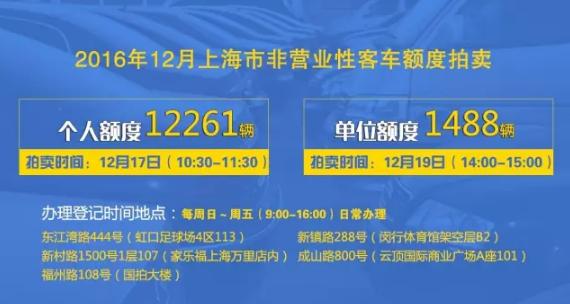 沪牌12月拍卖公告发布 个人额度增加712辆