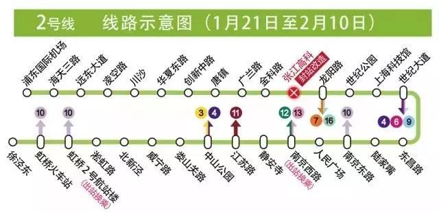 市民注意!2号线张江高科站明起封站改造 开辟短驳公交