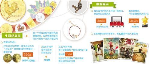 文化消费添彩中国年 春节看贺岁电影已成新