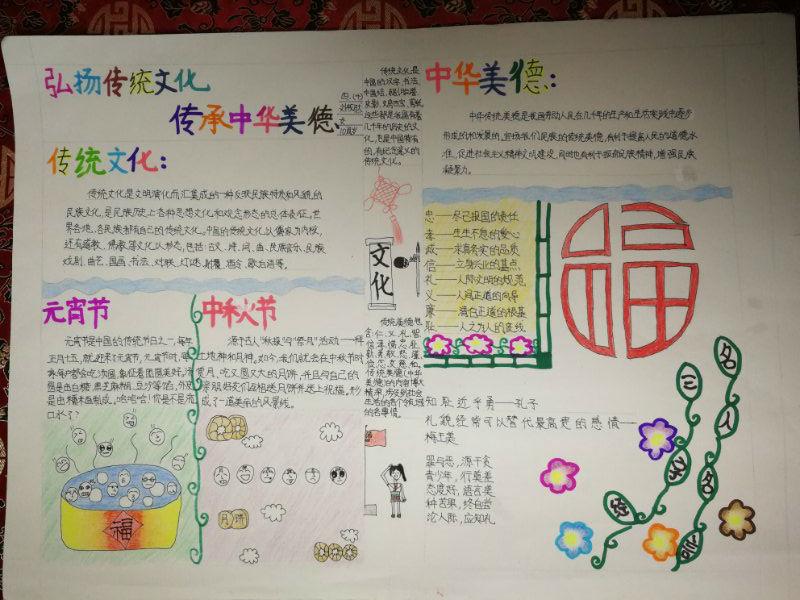 东城区回民小学四年级四班刘牧然:《文化》