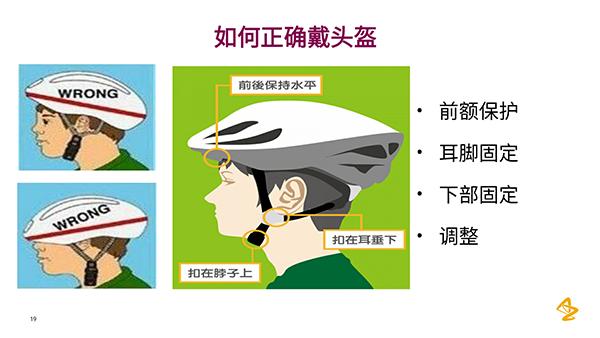 孩子骑行安全如何保障?专家:戴头盔降低85%脑损伤危险