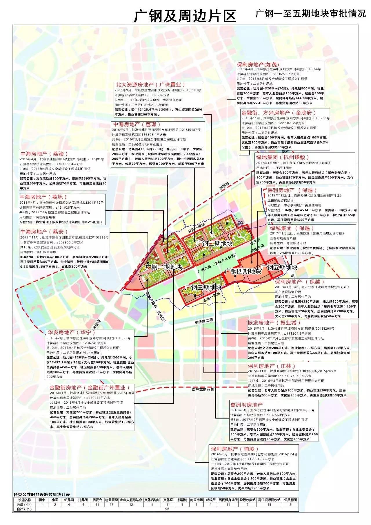广钢新城今年迎第一批住户,将配套3所高中5所初中9所小学