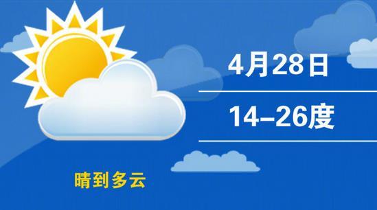 上海今起三天晴到多云为主 最高温度逐日上升