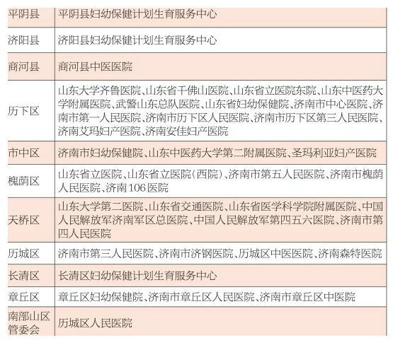 5月20日起济南<a href='http://search.xinmin.cn/?q=准妈妈' target='_blank' class='keywordsSearch'>准妈妈</a>免费做唐筛 这38个地儿就近选!