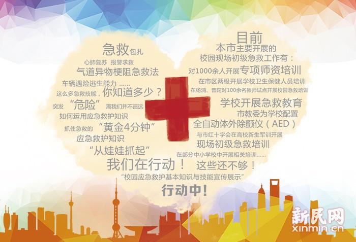 上海市中小学校园应急救护基本知识与技能宣传展示活动