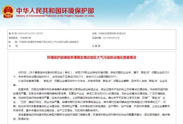 环保部督查京津冀及周边:多地有散乱污企业集群