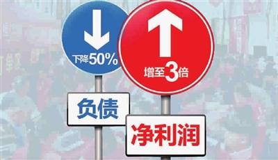 恒大发盈利预告:净利润增至三倍负债率大降50%
