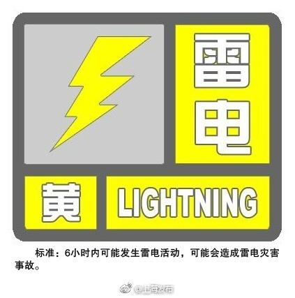 雷电黄色预警刚刚发布!上海筒子们快回家!