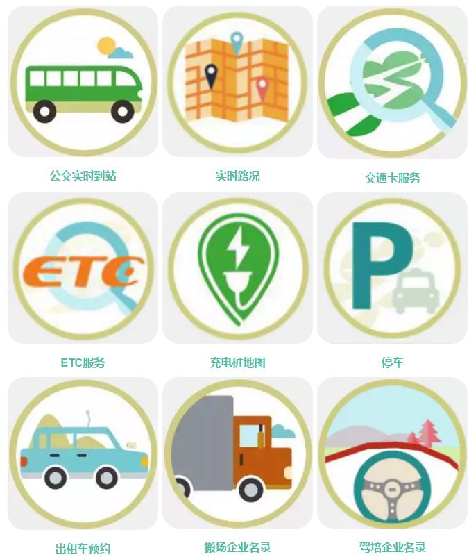 """上海哪些停车场可用交通卡支付?""""上海交通""""微信今起可查!"""