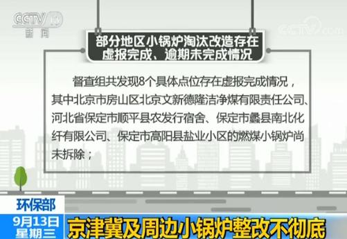 环保部:京津冀及周边小锅炉整改不彻底