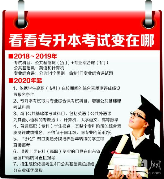 山东专升本考试录取 2020年起取消专业课