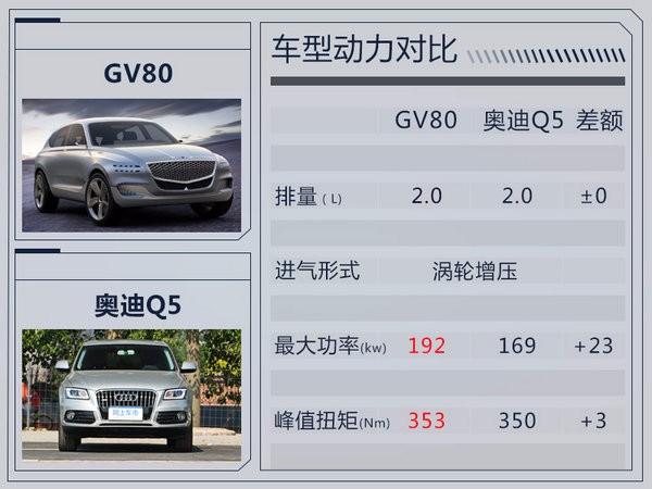 捷<a href='http://search.xinmin.cn/?q=恩斯' target='_blank' class='keywordsSearch'>恩斯</a>首款SUV,捷<a href='http://search.xinmin.cn/?q=恩斯' target='_blank' class='keywordsSearch'>恩斯</a><a href='http://search.xinmin.cn/?q=gv80' target='_blank' class='keywordsSearch'>gv80</a>