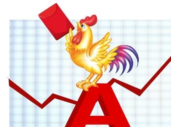 【股市分析】短期有望迎来春节红包行情
