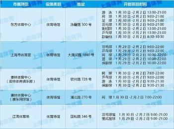 上海500余个体育场馆设施坚持开放